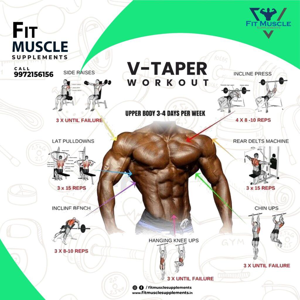 Digital Marketing - Anudeep hegde - UVA Meridian _ supplements - Bangalore
